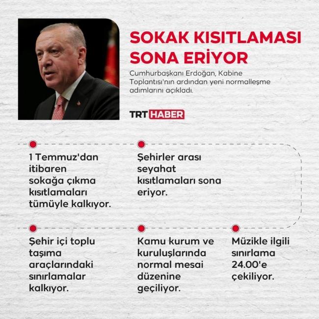 Grafik: TRT Haber/Bedra Nur Aygün