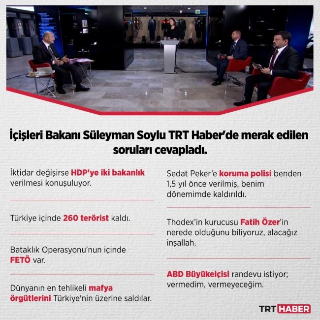 Bakan Soylu: Muhalefet HDP'ye bakanlık vermeyi planlıyor