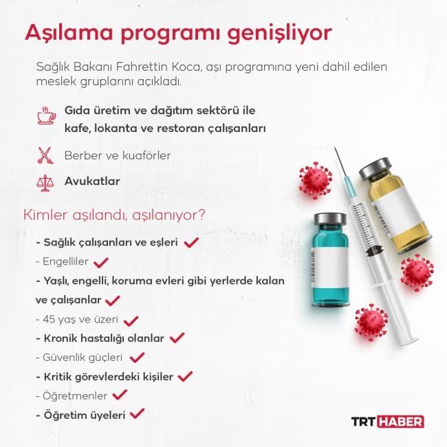Graphic: TRT Haber/M.  Furkan Tailor