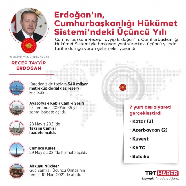 TRT Haber / Nursel Cobuloğlu