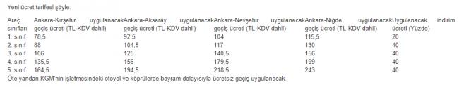 Ankara-Niğde Otoyolu'nun indirimli ücretleri belli oldu