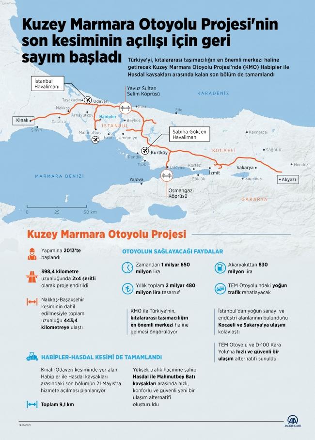Kuzey Marmara Otoyolu'nun son kesimi açılıyor