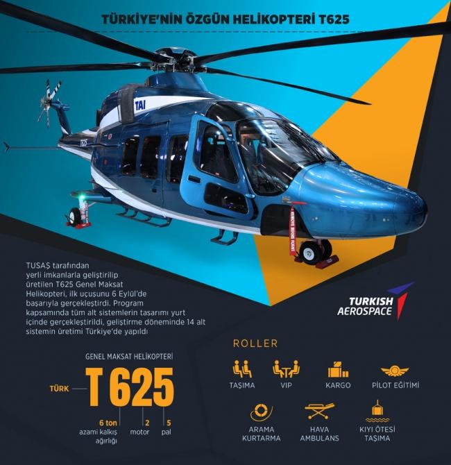 %C3%B6zg%C3%BCn%20helikopter%20t625(1)