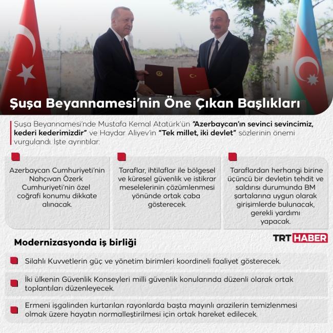 Program: TRT Haber / Nursel Cobuloğlu