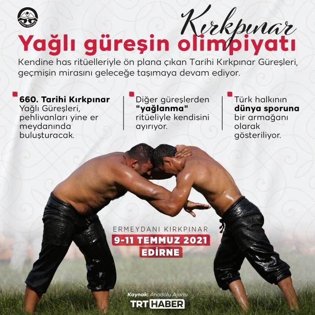 Grafik: TRT Haber/Hafize Yurt