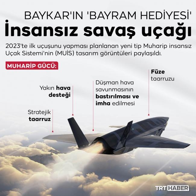 [Grafik: TRT Haber / Hafize Yurt]