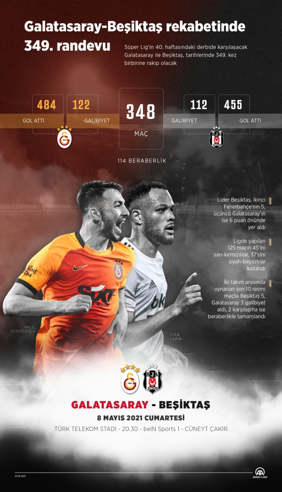 Süper Lig'de final gibi maç: Şampiyon belli olabilir
