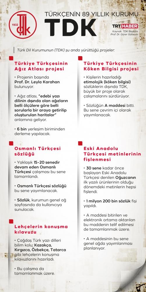 Grafik: TRT Haber/ Bedra Nur Aygün
