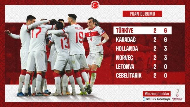 Türkiye'den bir zafer daha