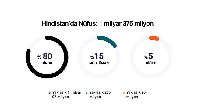 Grafik: Ünsel Ayhan Aybek
