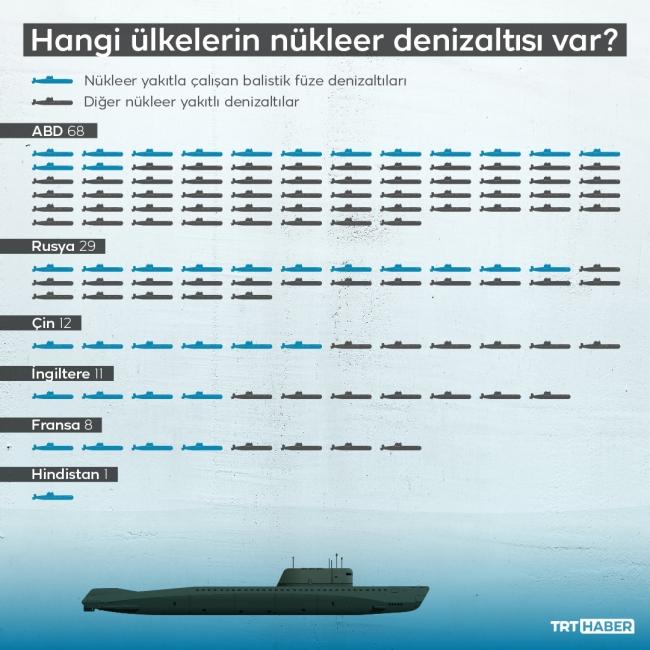 Grafik: M. Furkan Terzi