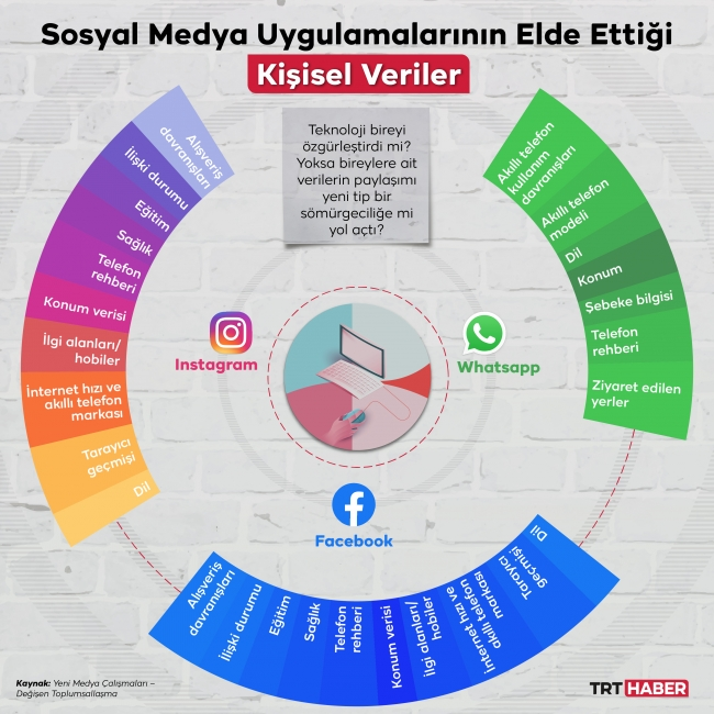Grafik: TRT Haber Hafize Yurt