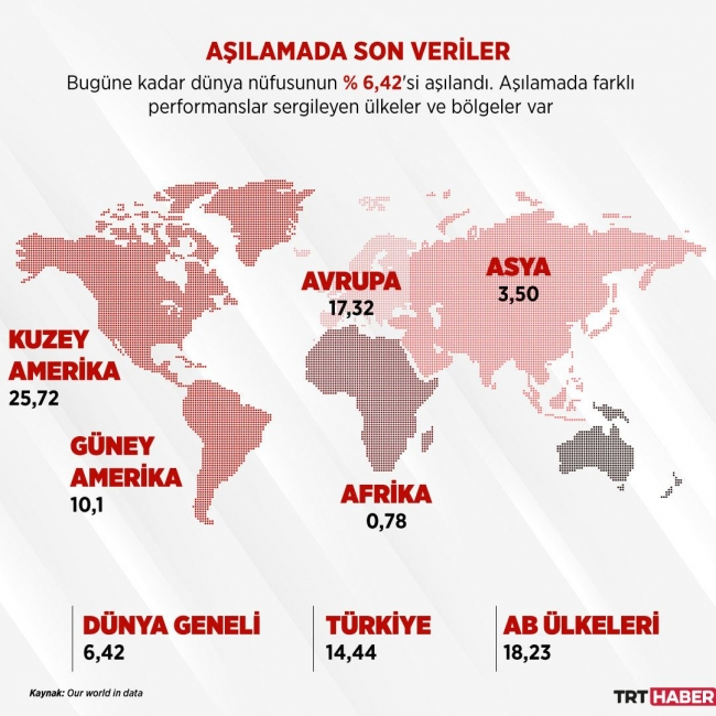 Grafik: TRT Haber / Şeyma Özkaynak