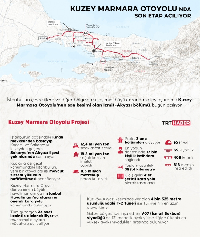 Kuzey Marmara Otoyolu'nda son etap açılıyor