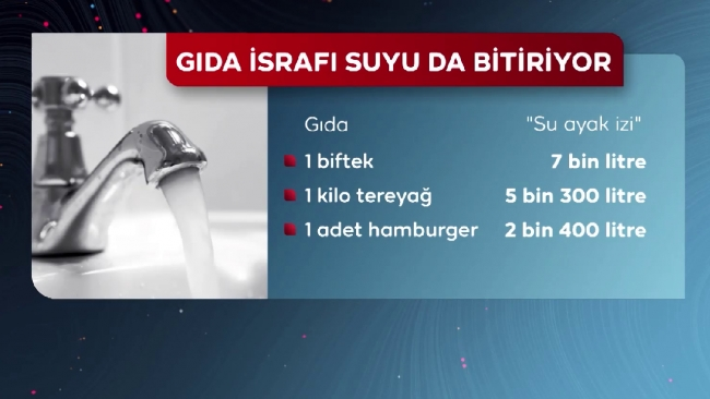 Türkiye'de her yıl 26 milyon ton gıda israf ediliyor