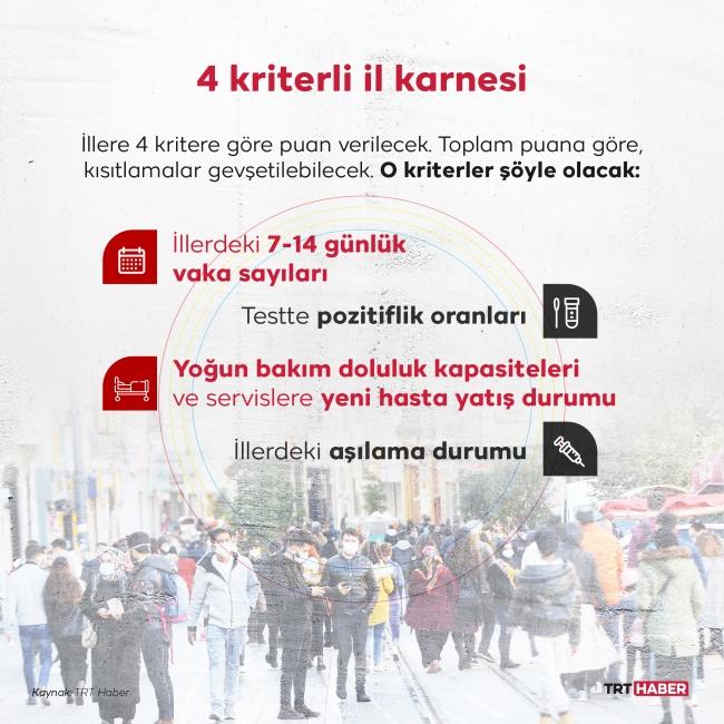 Grafik: M. Furkan Terzi/ TRT Haber