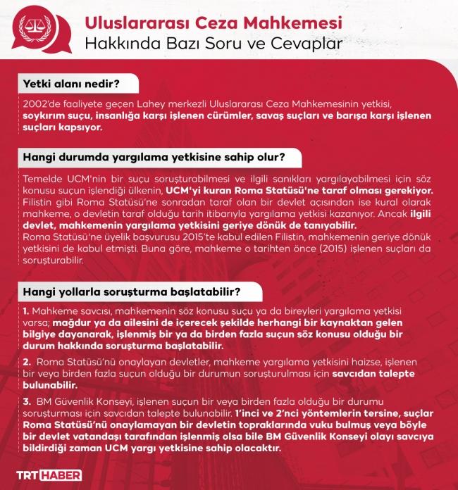 Grafik: TRT Haber- Nursel Cobuloğlu