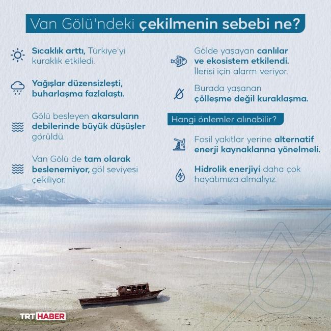 Grafik: M. Furkan Terzi / TRT Haber