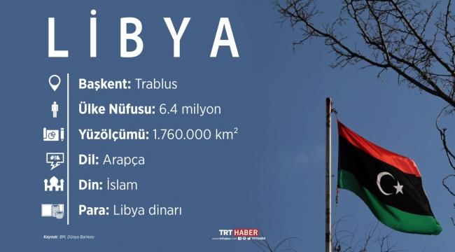 Ülke profili: Libya