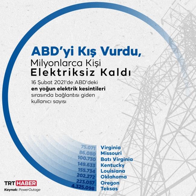 Grafik: TRT Haber / Hafize Yurt