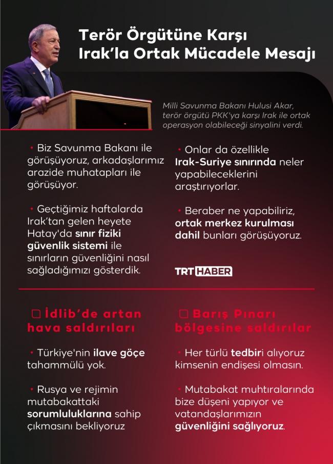 Grafik: TRT Haber / Bedra Nur Aygün