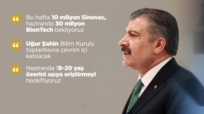 Grafik: TRT Haber I M. Furkan Terzi