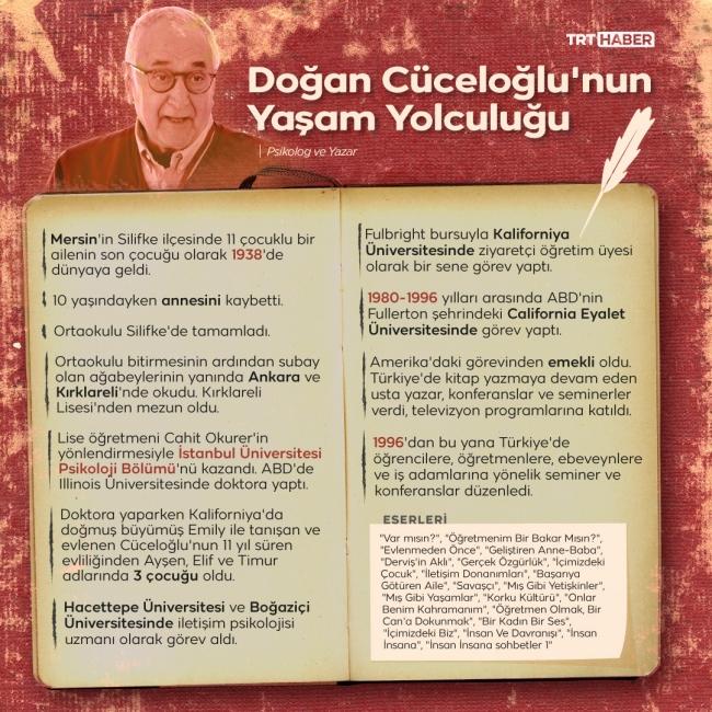 Grafik: TRT Haber-Bedra Nur Aygün