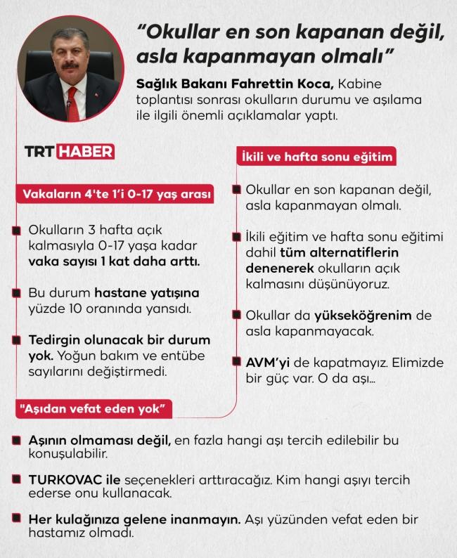 Grafik: Hafize YURT/ TRT Haber