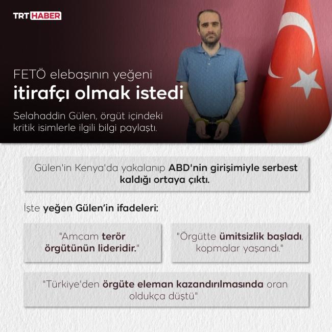 Grafik: TRT Haber/ M. Furkan Terzi