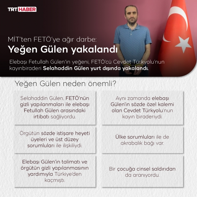 Grafik: TRT Haber