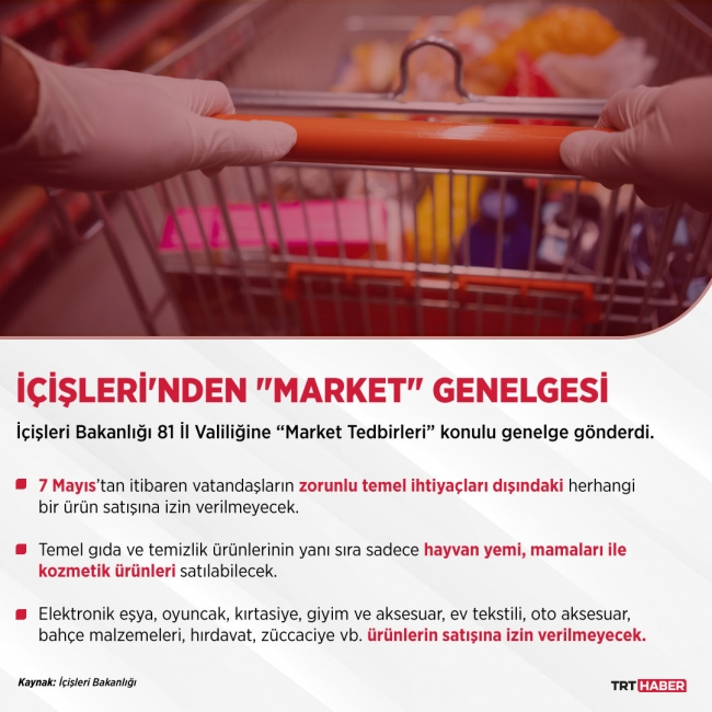 Grafik: TRT Haber I Şeyma Özkaynak
