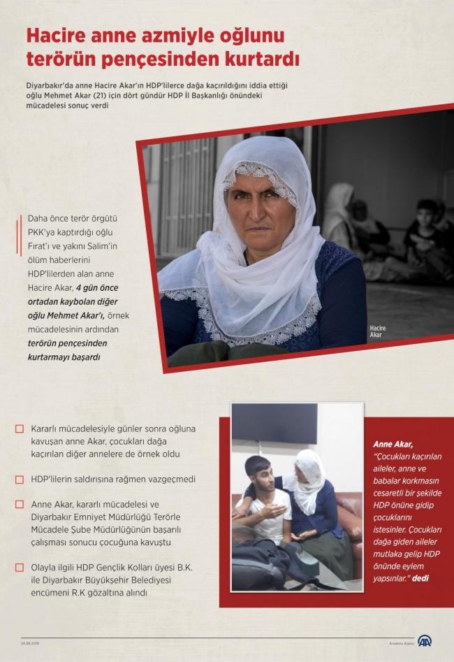 """Bakan Selçuk'tan, """"Diyarbakır Anneleri""""ne ziyaret"""