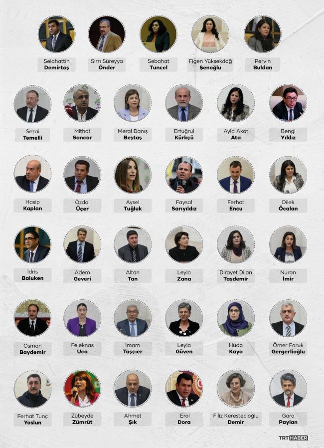 Siyaset yasağı istenilenler arasında tanınmış isimler var. / Grafik: TRT Haber / Nursel Cobuloğlu
