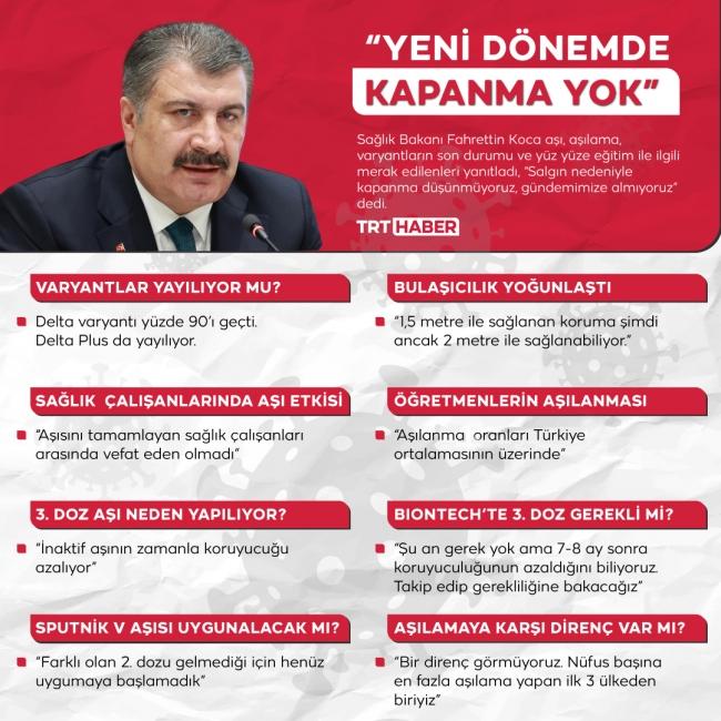 Grafik: Şeyma ÖZKAYNAK/ TRT Haber