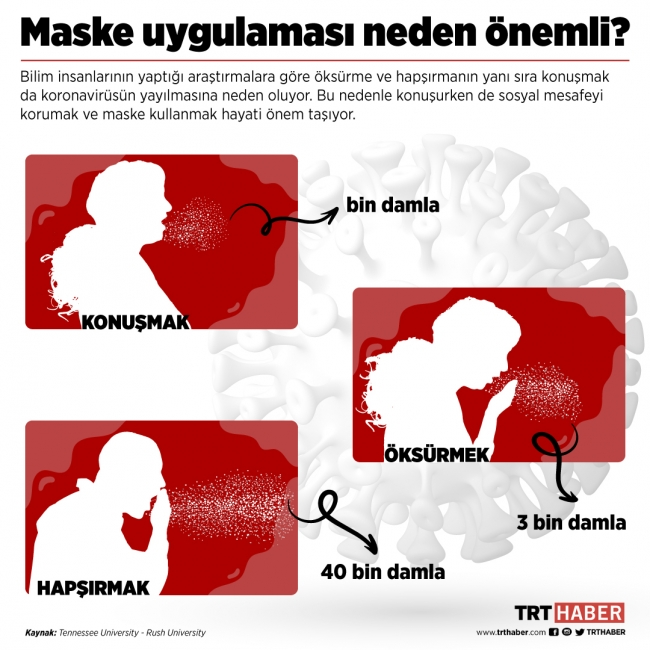 Grafik: Hafize Yurt