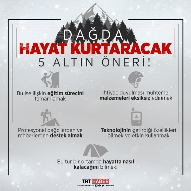 İnfografik: Bedra Nur Aygün - TRT Haber.