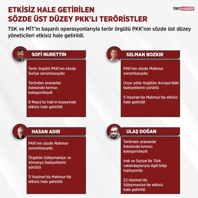 Grafik: TRT Haber /Şeyma Özkaynak