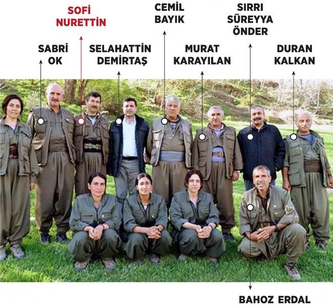 [Sofi Muhammed kod adlı terörist, 2015-2020 yıllarında, Suriye'den Türkiye'ye yönelik gerçekleştirilen tüm silahlı eylem ve faaliyetlerin en tepedeki yöneticisiydi.]