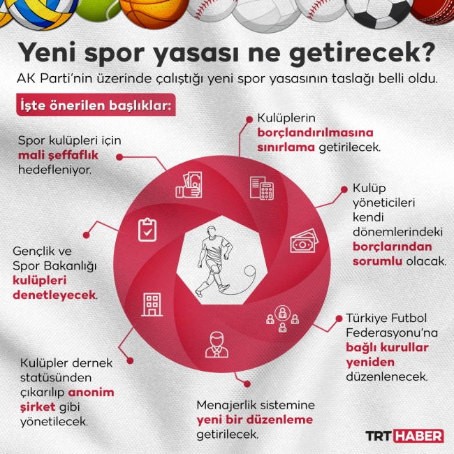 Grafik: Hafize Yurt / TRT Haber