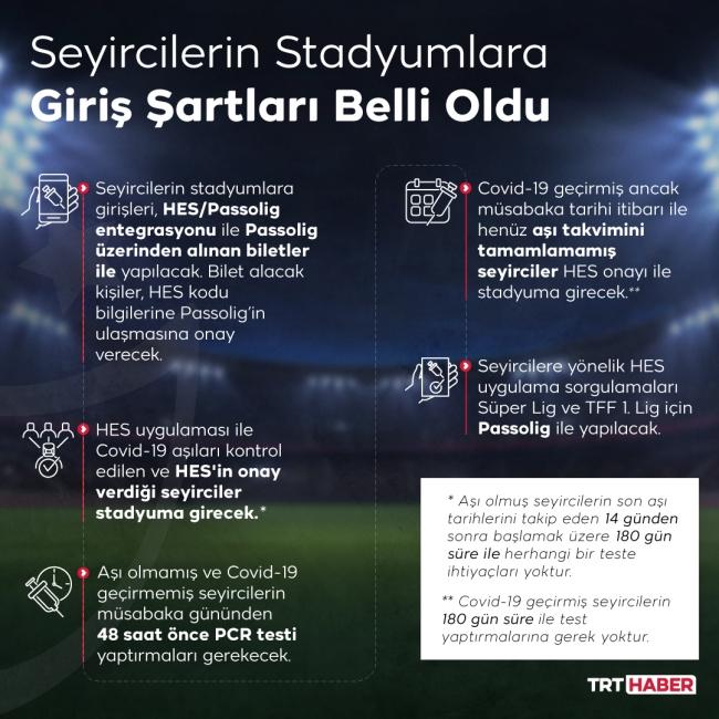 Kaynak: TRT Haber / Nursel Cobuloğlu