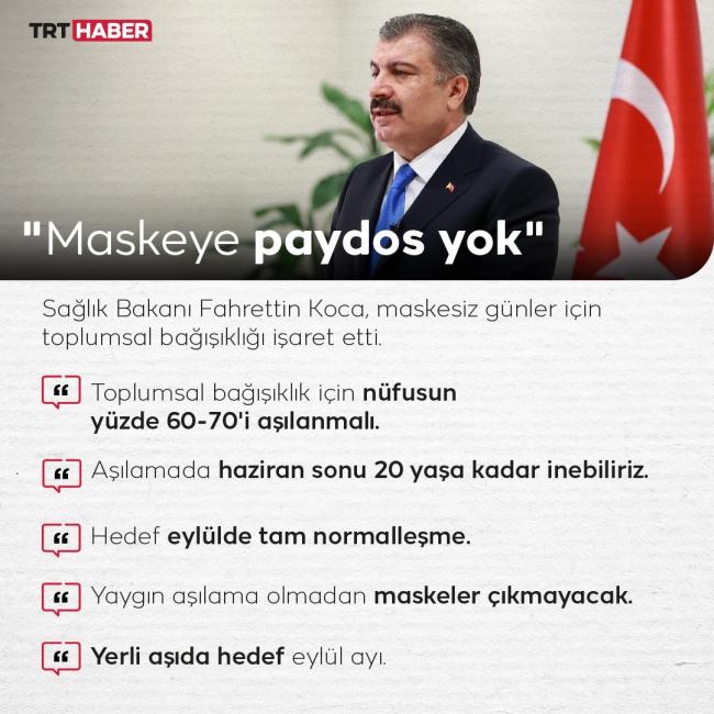 Grafik: TRT Haber/M. Furkan Terzi