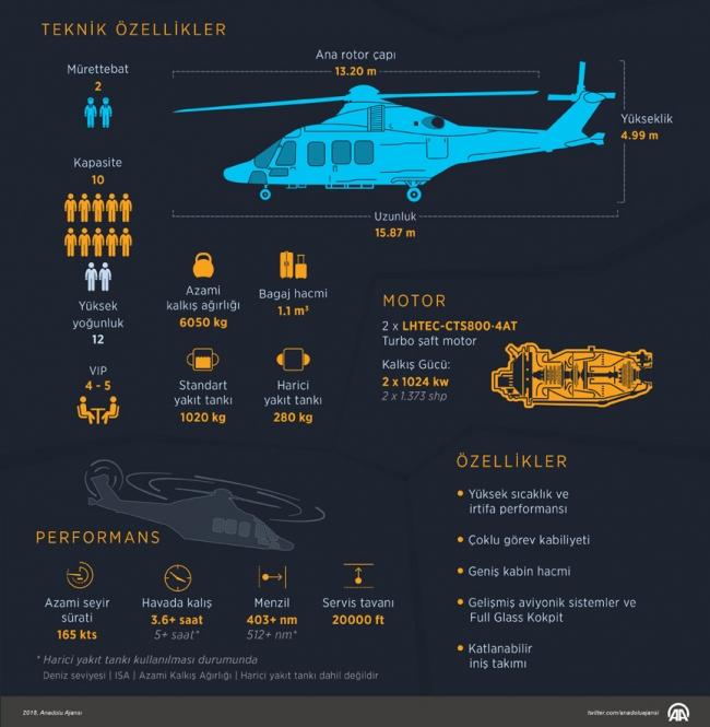 t625%20milli%20helikopter