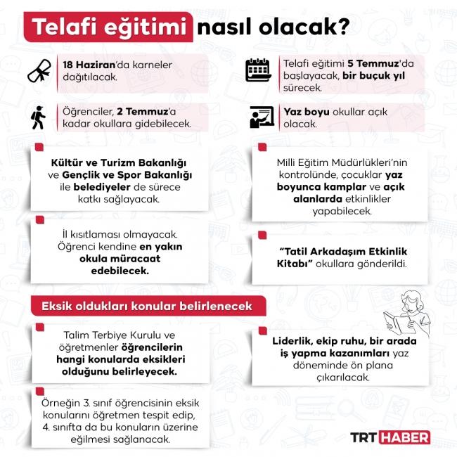 (Grafik: TRT Haber / Nursel Cobuloğlu)