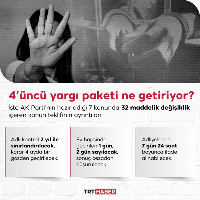 Grafik: Hafize Yurt/TRT Haber